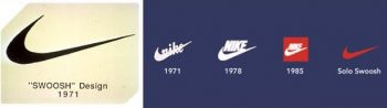 Altered Nike Swoosh throughout history