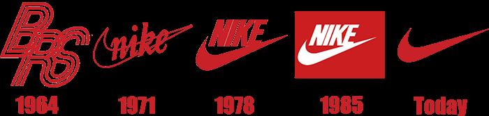 Nike Swoosh Evolution