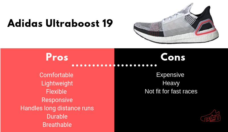 nike vaporfly 4 vs adidas ultra boost