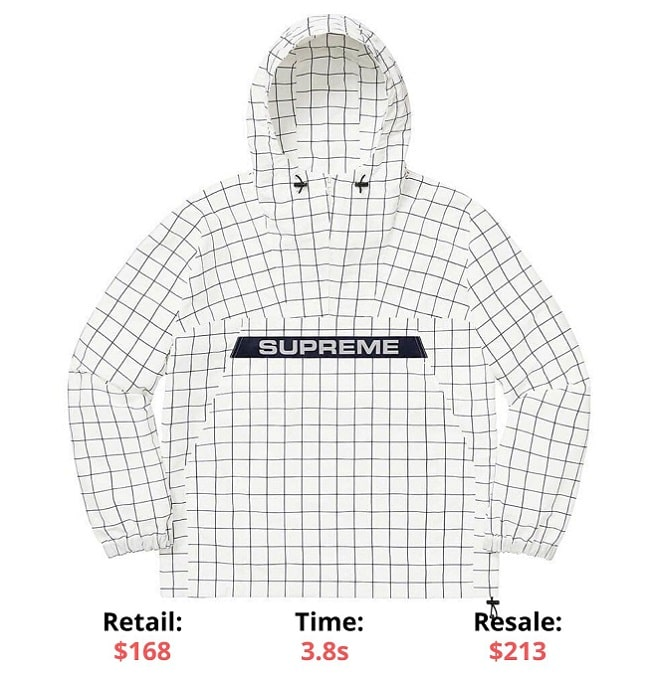 Heavy Nylon Anorak Windowpane Supreme Sellout Times supreme items