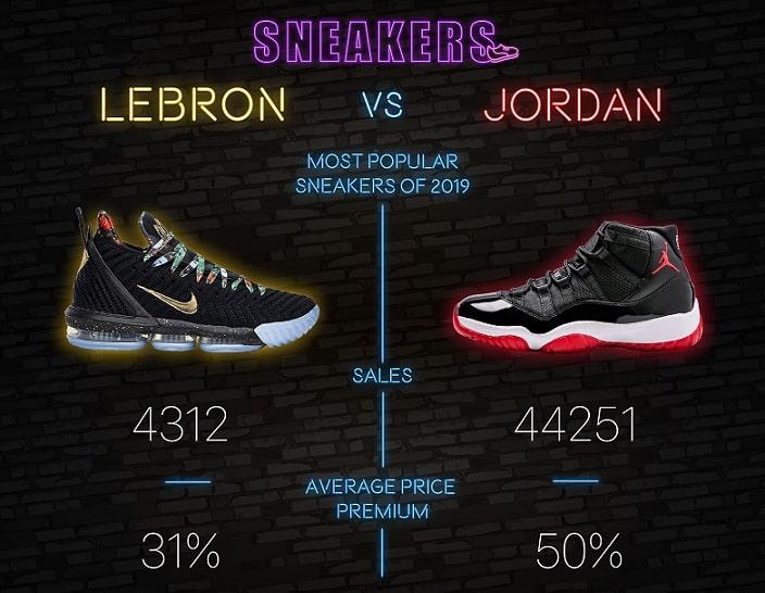Jordan vs Lebron --