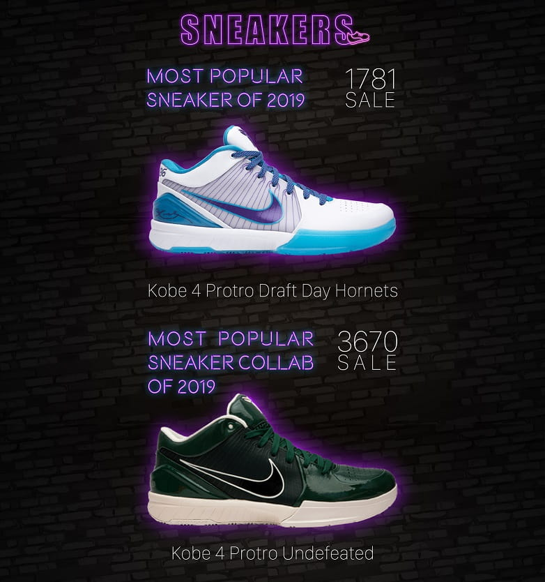Kobe Bryant - Black Mamba sneakers