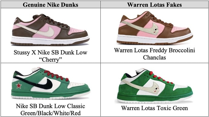 Fake Sneakers Warrn Lotas