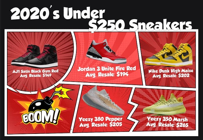 Cheap sneakers in 2020