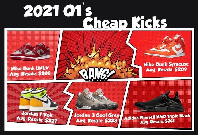 Cheap sneakers in 2021