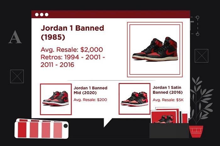 Jordan 1 colorways - Banned