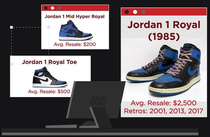 Jordan 1 colorways - Royal