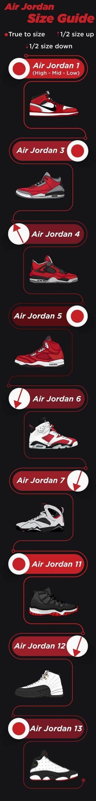 Air Jordan Size Guide