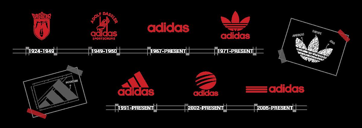 Best Sneaker Logos - Adidas