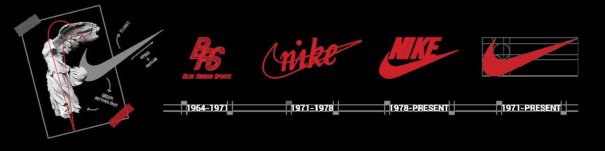 Sneaker Logos - Nike History