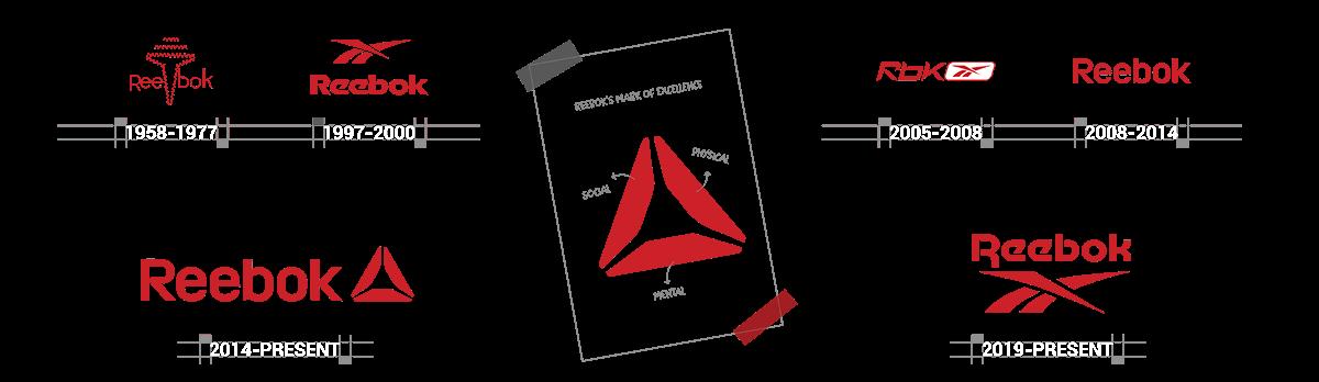 Sneaker Logos - Reebok