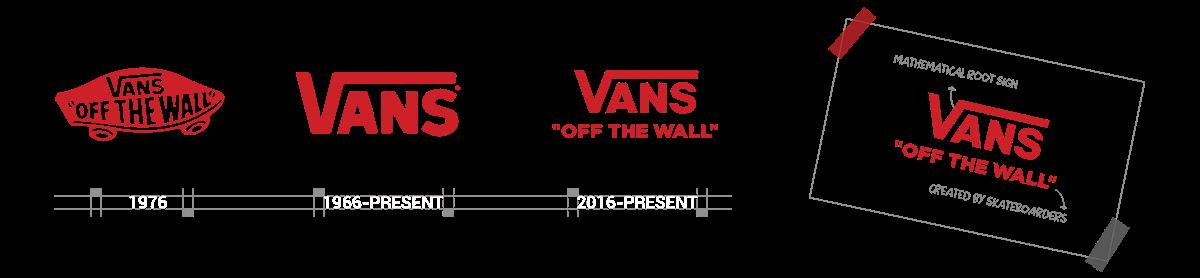 Sneaker Logos - Vans