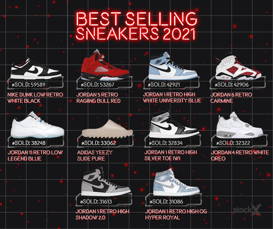 Best selling sneakers infographic - StockX