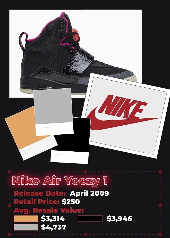 Nike Air Yeezy 1 history