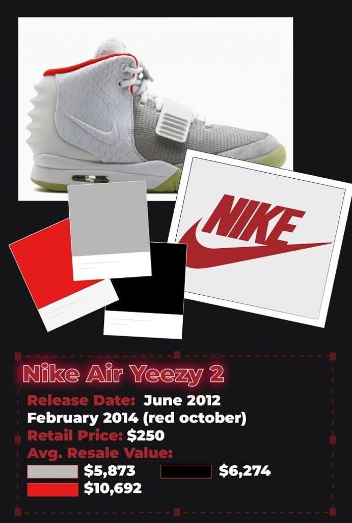 Nike Air Yeezy 2 history