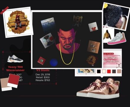 Yeezy Sneakers History guide